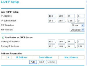 Netgear Router ip Address